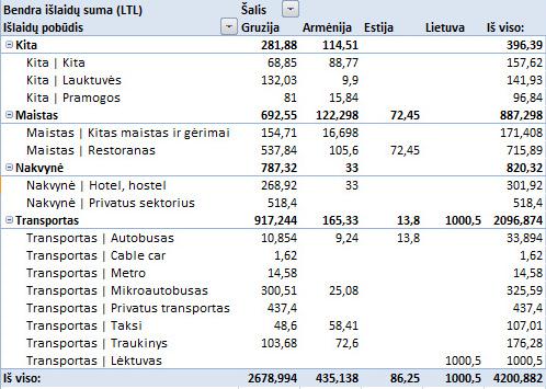 total_expances